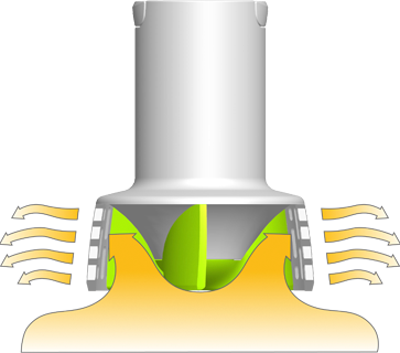ROTOR-CONE Technology